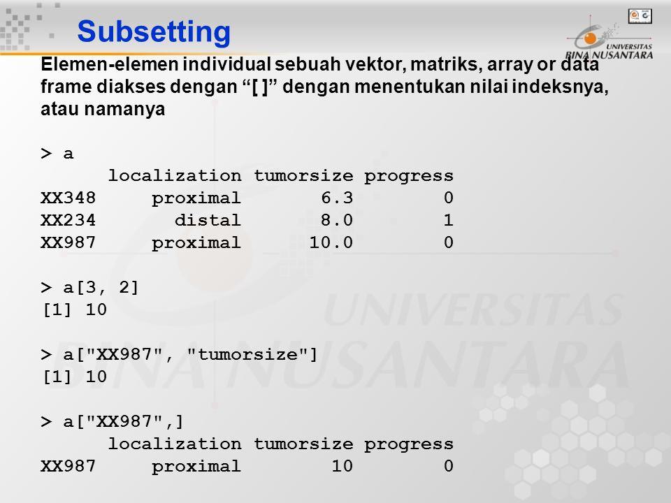 Subsetting Elemen-elemen individual sebuah vektor, matriks, array or data frame diakses dengan [ ] dengan menentukan nilai indeksnya, atau namanya.